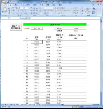 DO滴定装置 HD-1000-24