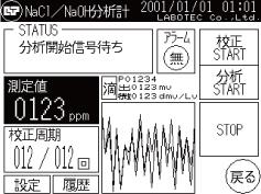 苛性中塩化ナトリウム分析計