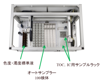 【自動分取機能付き】飲料水システム